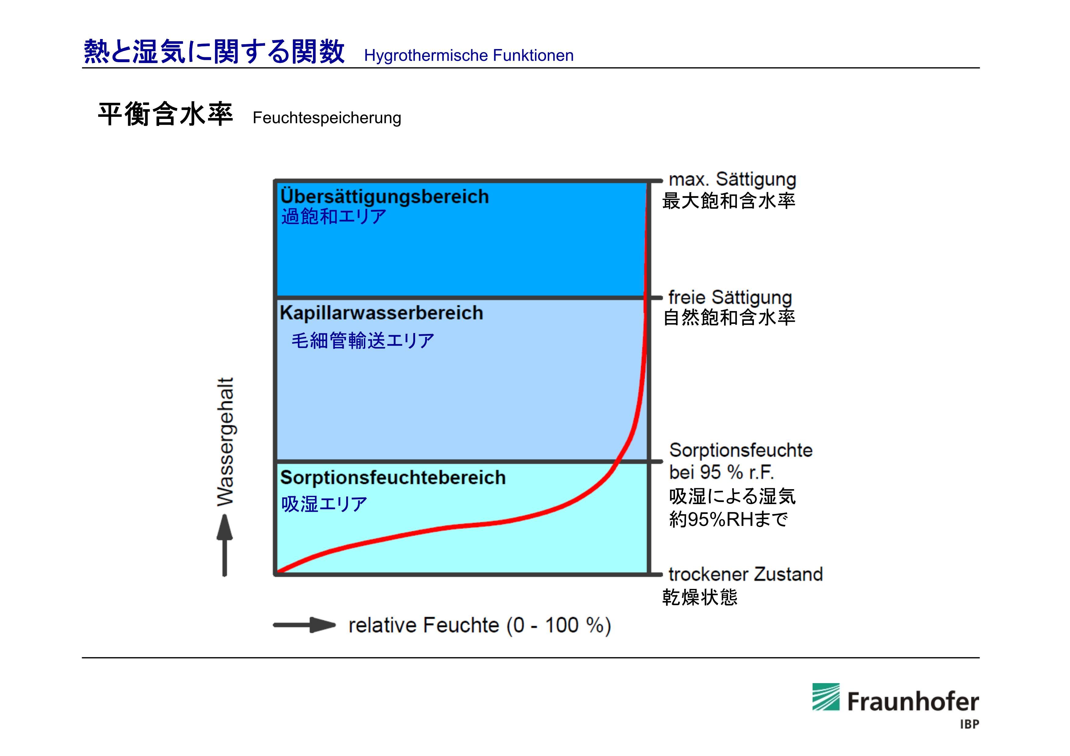 1_Material%20database%20%5BKompatibilit%C3%A4tsmodus%5D_19.jpg