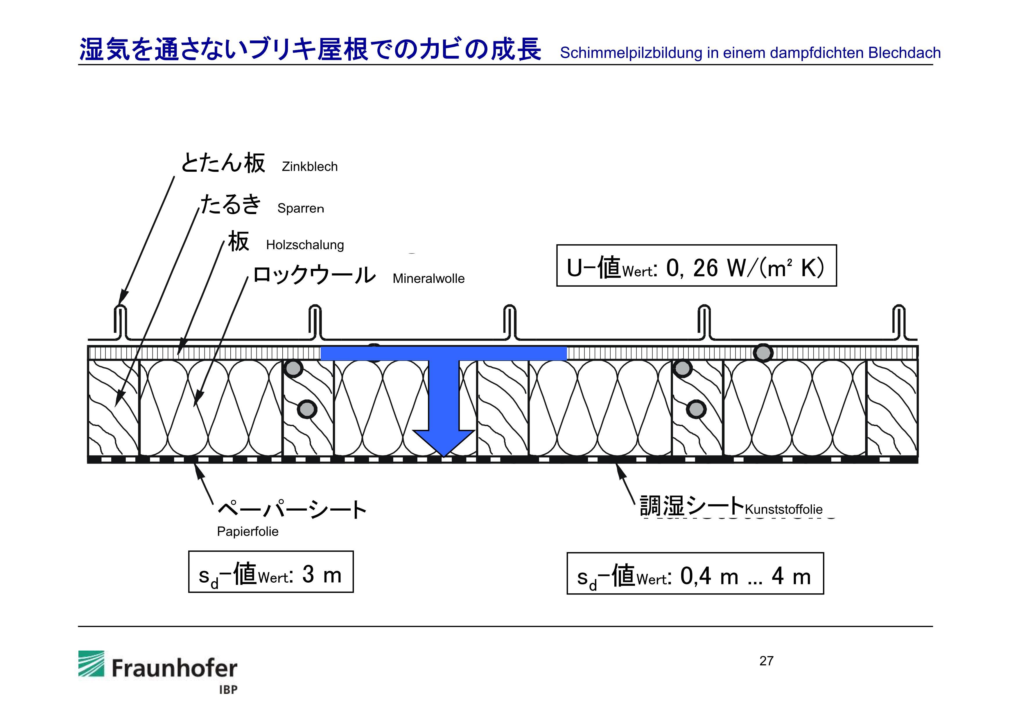 5_Mould%20%5BKompatibilit%C3%A4tsmodus%5D_27.jpg