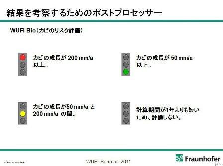 WUFI%20Bio_3.jpg